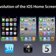 The Evolution of iPhone Home Screens From iOS 1 to iOS 7