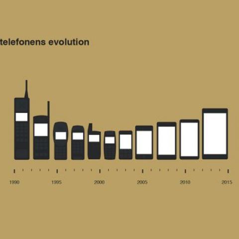Evolution of the wireless phone