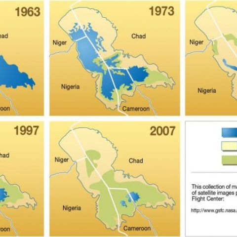 Another disappearing lake, lake Chad