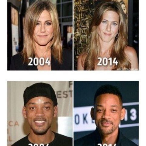 Ageless Hollywood actors