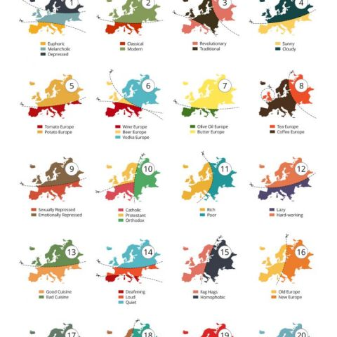 20 stereotypical divisions of Europe