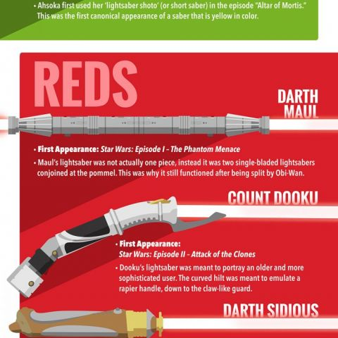 Lightsabers infographic