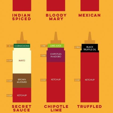 Transform any meal with these ketchup varieties