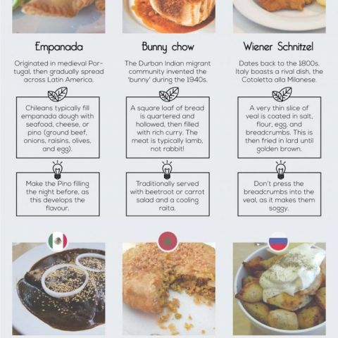 30 Iconic dishes from around the world.