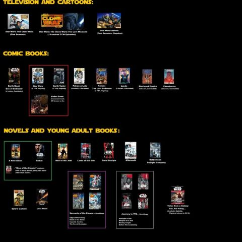 Star Wars Canon Guide